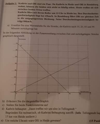 Kann mir jemand bei der Lösung helfen? Ich möchte gut in quadratischen Funktionen sein aber ich kann mir bildlich wenig vorstellen was was sein soll?