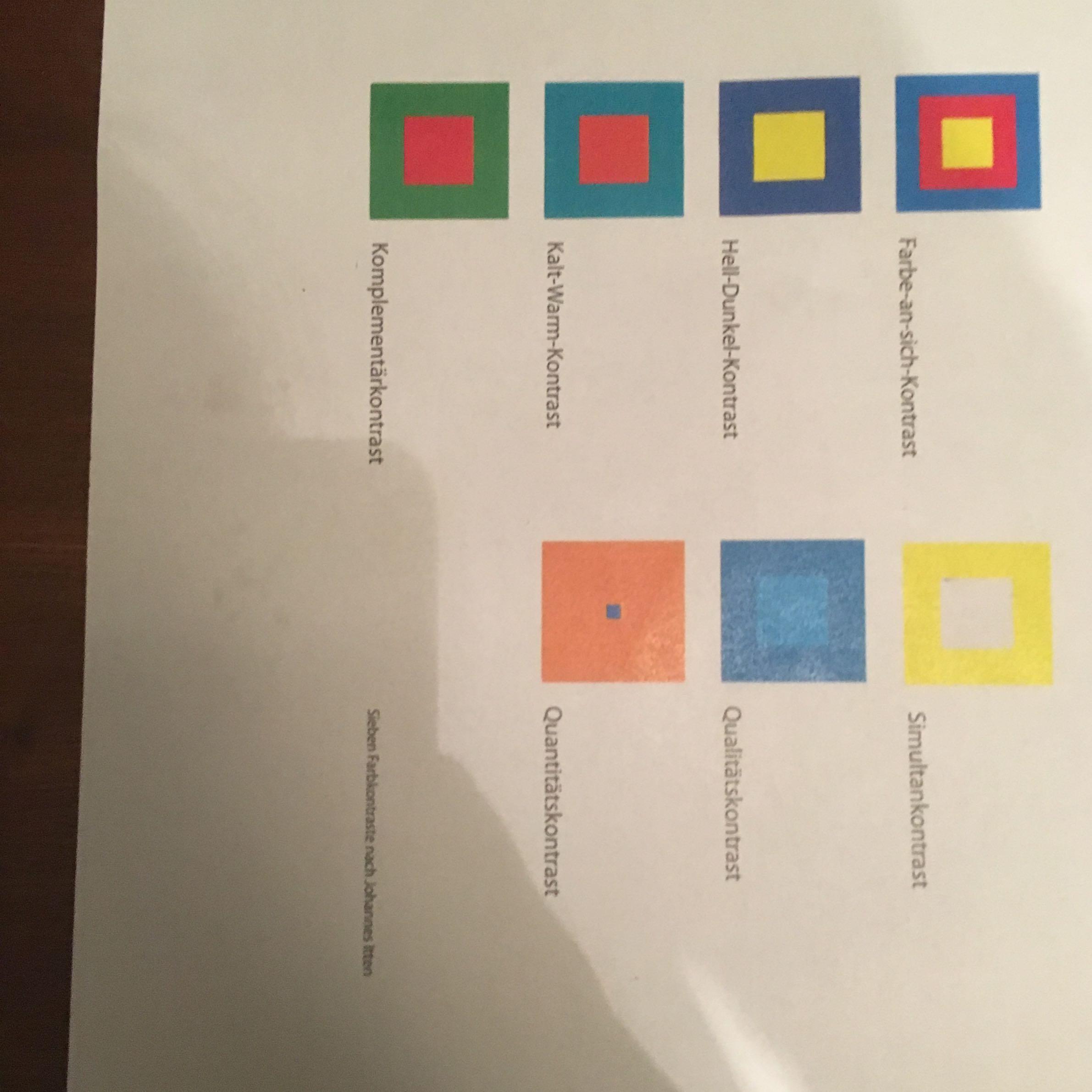 Kann mir jemand bei diesem arbeitsblatt in Kunst helfen? Ideen ...