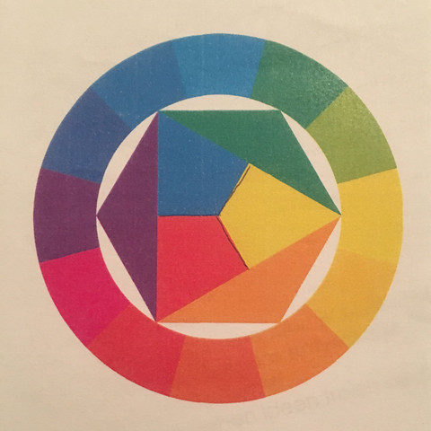 Bilder - (Farbe, Kunst, Ideen)