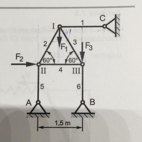 Gesucht wird f1 f2 und f3 - (Schule, Technik, Studium)