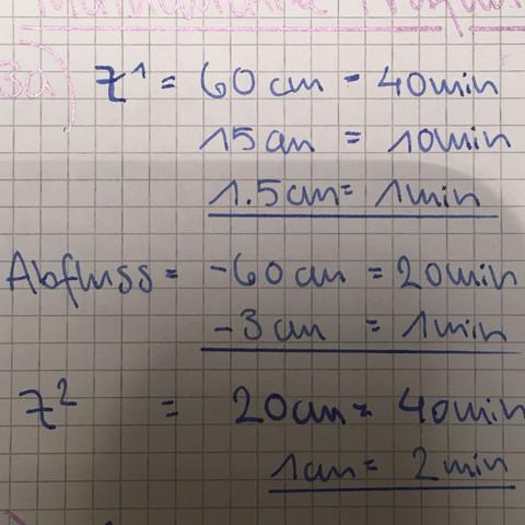 (Kann hilfreich sein) - (Mathematik, Gymnasium, Diagramm)