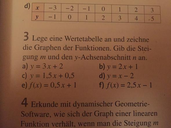Wie geht das - (Mathe, Funktion, Gleichungen)