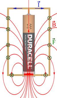 Kann mir jemand den Zusammenhang zwischen diesem Bild und der Lorentzkraft einfach erklären?