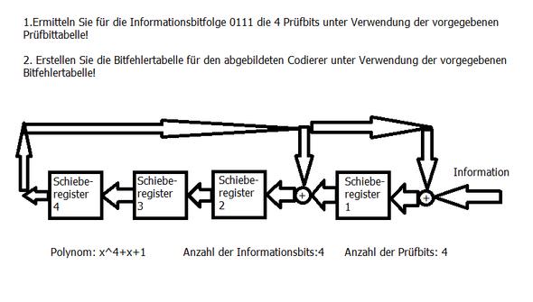 Die Aufgabe - (Technik, Informatik, bit)