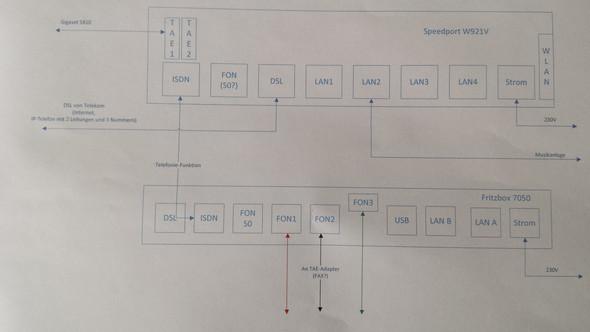 Anschlussplan des Speedport - (Internet, Telefon, Router)