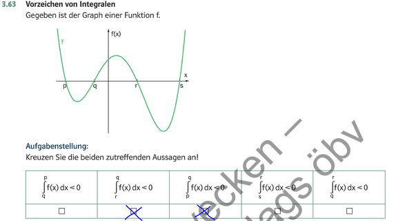 1gdfrgdfgfsgdf - (Schule, Mathe, Integral)