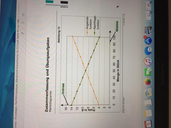 Hier ist die Grafik zusehen  - (Wirtschaft, Funktion, VWL)