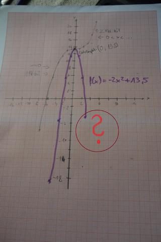 Funktionsteil gesucht - (Mathematik, Funktion, Teile)