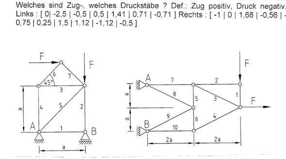 Kann mir jemand technische mechanik statik for Technische mechanik statik aufgaben