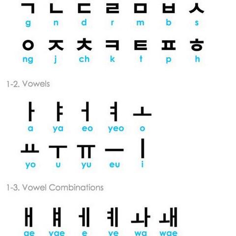 kann mir wer helfen das zu lernen k pop korea koreanisch. Black Bedroom Furniture Sets. Home Design Ideas