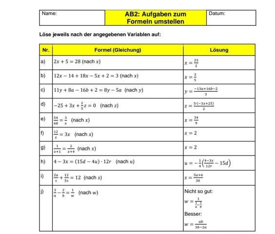 Kann mir wer in Mathe helfen(Variablen)?