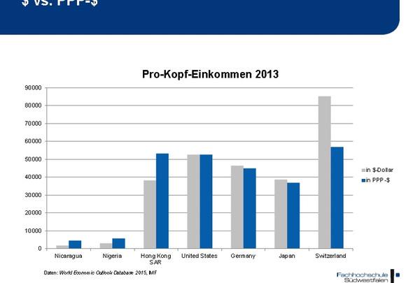 Datei PPP - (Schule, Studium, Wirtschaft)