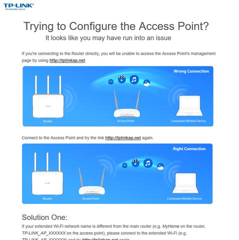 Seite - (Router, Modem)