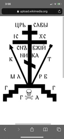 Kennt jemand eine Quelle oder kann selber erklären wofür die Symbole auf orthodoxen Kreuzen auftauchen bzw. welche Bedeutung diese tragen?