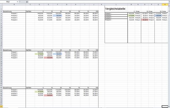 in die rechte Tabelle werden die niedristen Werte angezeigt - (Excel, Formel, Tabelle)