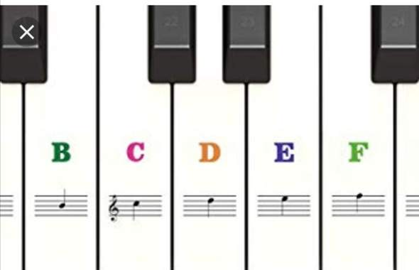 keyboard noten für anfänger und lernschwache menschen