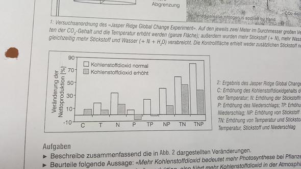 KKann jemand mir diese Ergebnisse in diesem Diagramm erklären ...