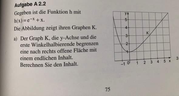 Kleinster Abstand von einem Graph zur Gerade?