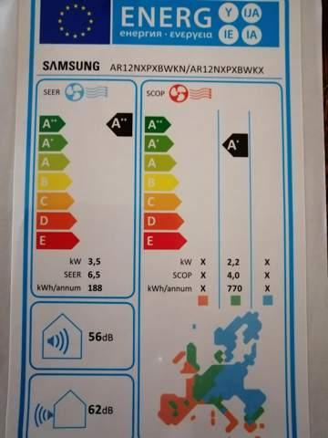Klimaanlage Energielabel A++?