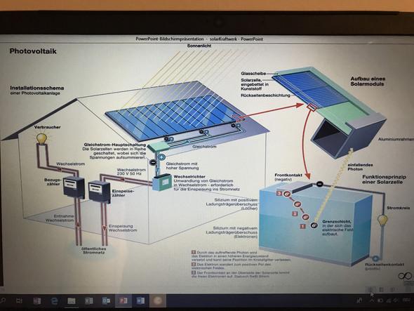 - (Physik, solarkraftwerk)