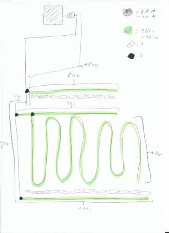 Könnte jemand mein Gartenbewässerungssystem beurteilen(Mit Skizze)?
