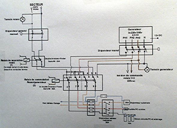Könnte Jemand mir bei Netz-Generator Umschaltproblem weiter helfen ...