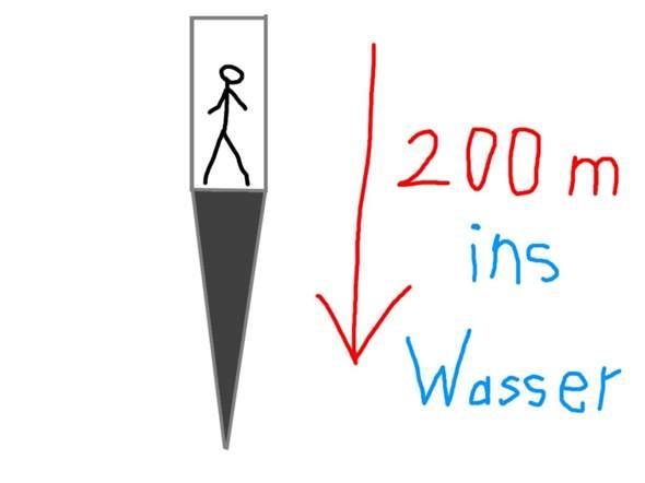 Könnte man von einem 300Meter Sprungbrett in einen sehr tiefen Pool springen?