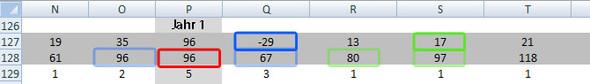 ExcelZellenScreenshot - (Excel, Formel Excel)