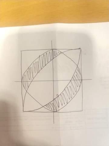 Komplizierte Flächenberechnung, wer kann helfen?