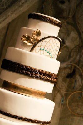 :) - (Geburtstag, Kosten, Torte)