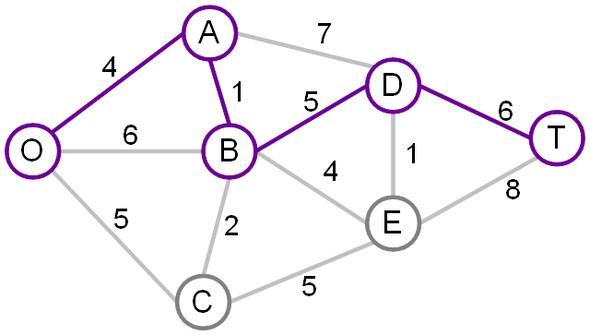 Graph - (Computer, Informatik, Graphen)