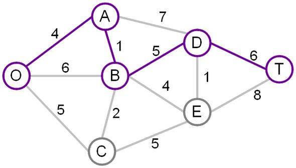 Kostenloses programm um graphen zu zeichnen ? (Computer, Informatik)