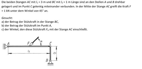Stützkraft - (Mathematik, Physik, Statik)