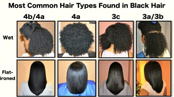 Kurze lockige haare glatt bekommen