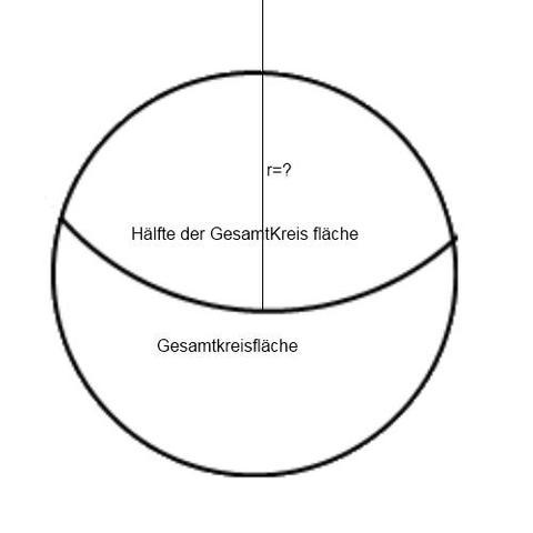 kreis im kreis berechnung (mathe, formel, kreisabschnitt)