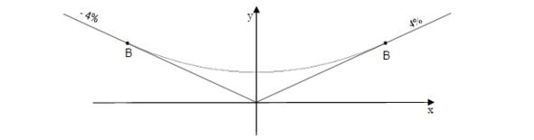 Bild - Parabel - (Mathe, Mathematik, Krümmung)