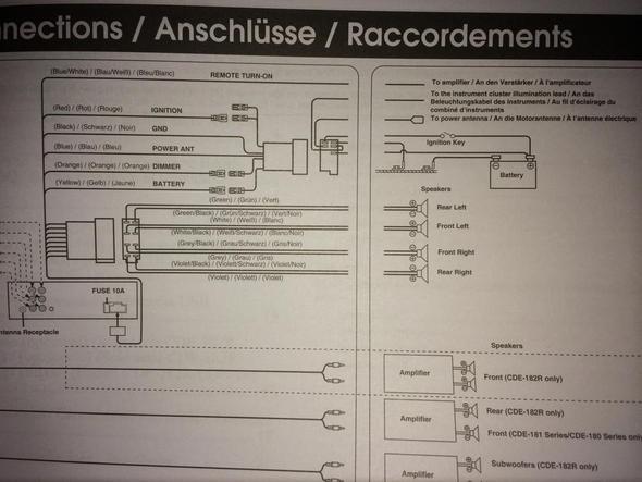 Kurze Frage, ISO Stecker Adapter, gelb und rot wie anschließen? (Autoradio, Alpine)
