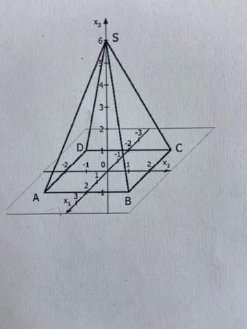 Lagebeziehung Ebene-Pyramide Schnittwinkel?