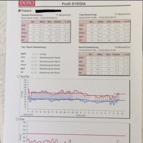 Bild 1 ( alte Messung ) - (Gesundheit, Sport, Arbeit)