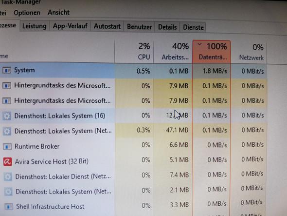 - (Windows 10, Taskmanager, Datenträger überlastet)