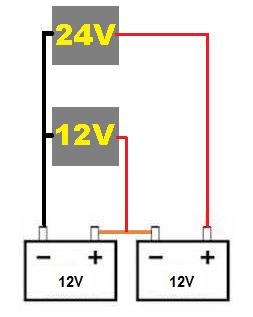 lassen sich 2 ger te mit 12v bzw 24v gleichzeitig an einer reihenschaltung von 2x 12v batterien. Black Bedroom Furniture Sets. Home Design Ideas