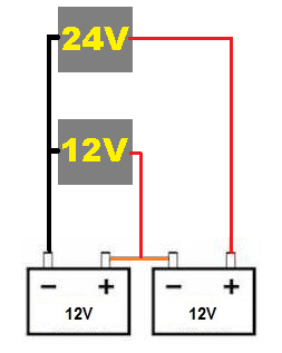 Scr Based Sss Solar Charge Control Schematic in addition Hqdefault likewise Solar Panels Needed For Home Appliances furthermore Araar together with Sabertooth X Rc Diagram. on 24v battery wiring diagram