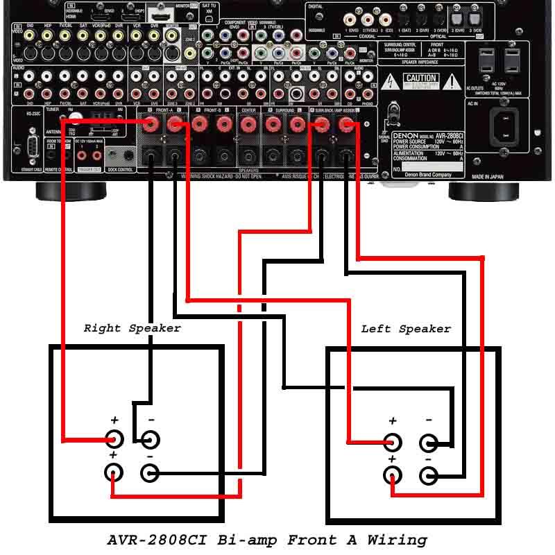 0_original why bi wire speakers dolgular com bi wiring diagram at edmiracle.co