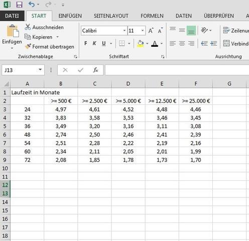 Leasing Berechnen : leasing berechnung feste leasingrate excel zinssatz ~ Themetempest.com Abrechnung