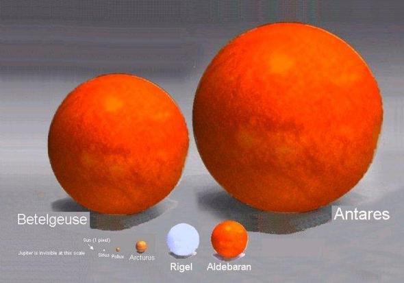 Planet Antares - (Freizeit, Leben, Erde)
