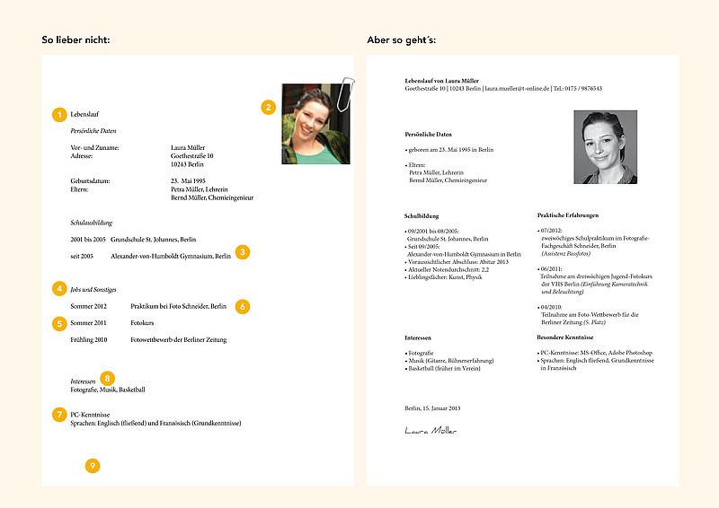 Gemütlich Musiker Lebenslauf Format Ideen - Dokumentationsvorlage ...