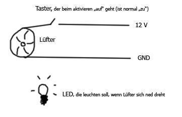 Bild - (Strom, Elektrotechnik)