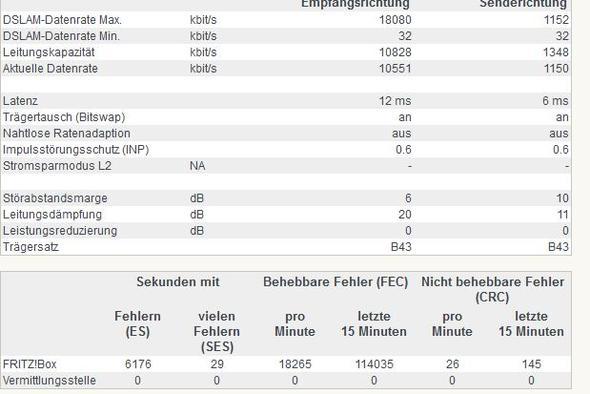 Leitungskapazität - (DSL, aktuelle Datenrate)