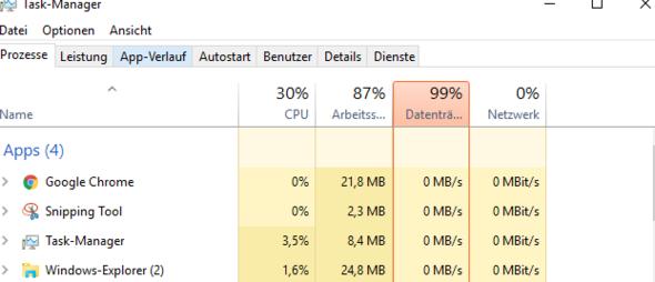 Die festplatte läuft fast immer auf 100% - (Computer, Internet, Technik)