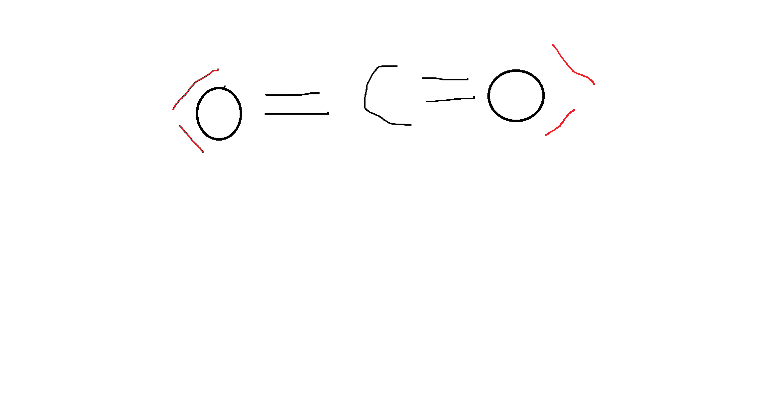 Co2 Chemie